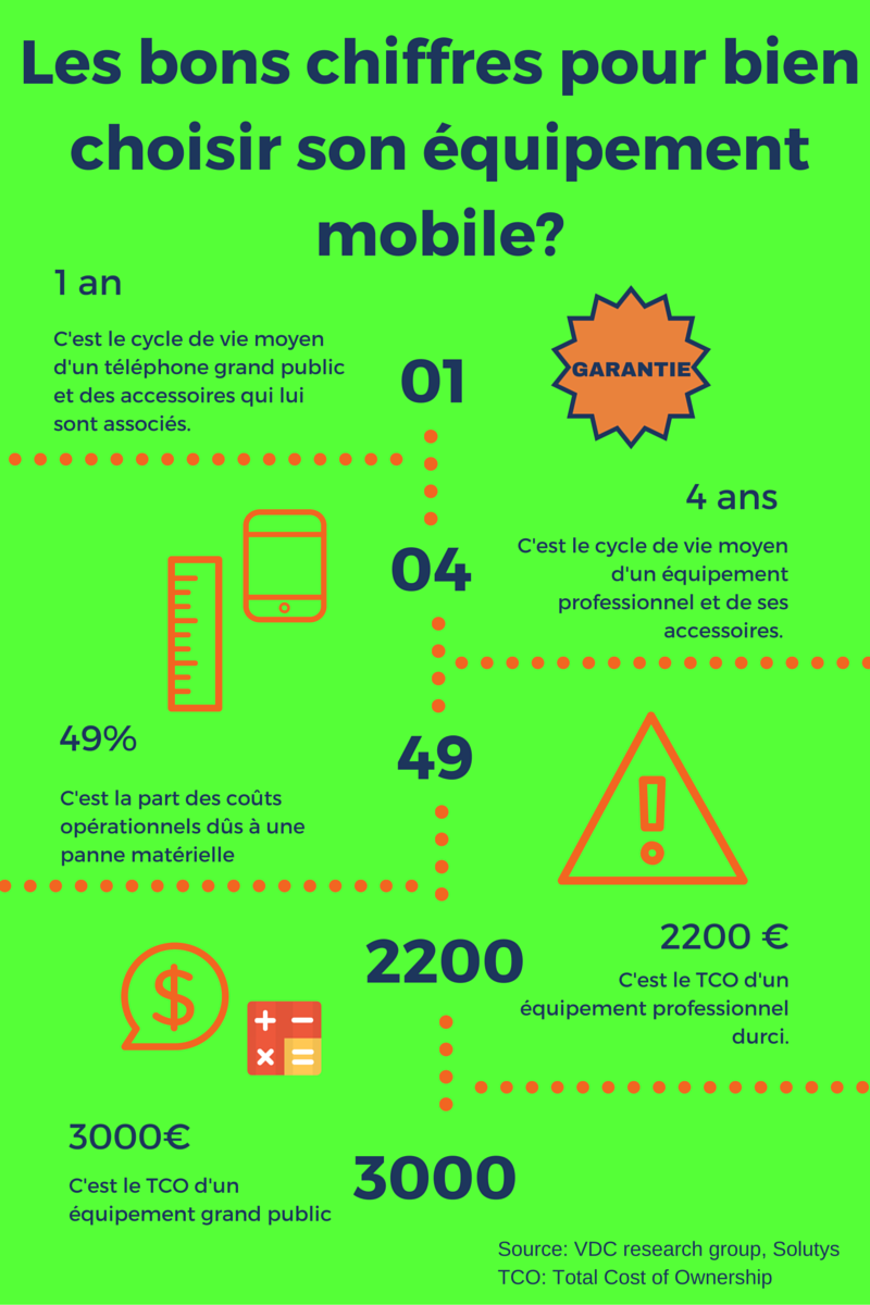 infographie_equipement_mobile_vehco